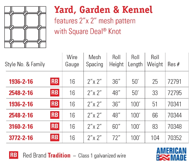 Red Brand Yard, Garden & Kennel Speciality Fence
